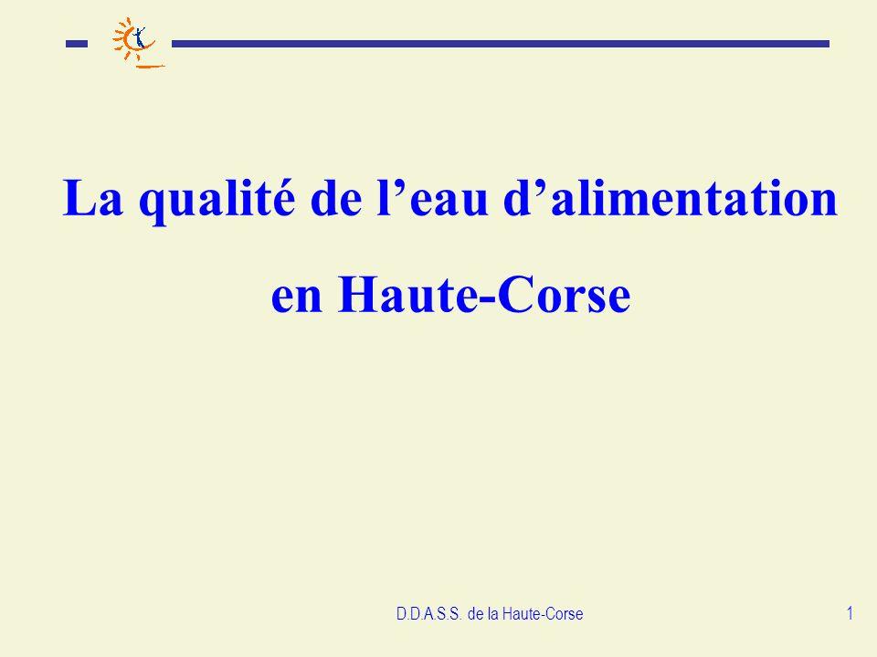 D.D.A.S.S. de la Haute-Corse1 La qualité de leau dalimentation en Haute-Corse