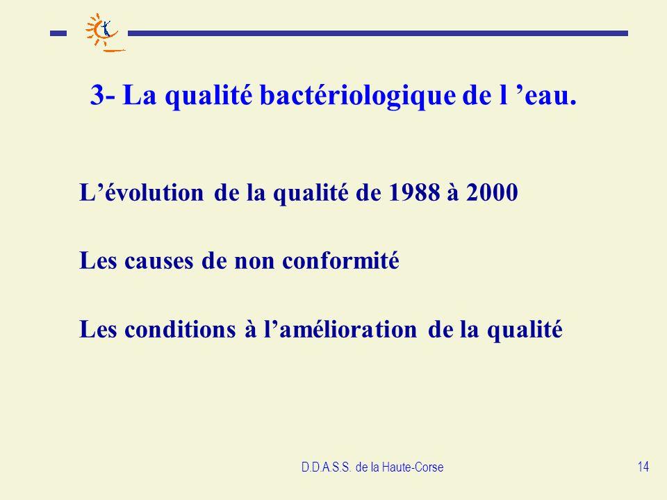 D.D.A.S.S. de la Haute-Corse14 3- La qualité bactériologique de l eau.