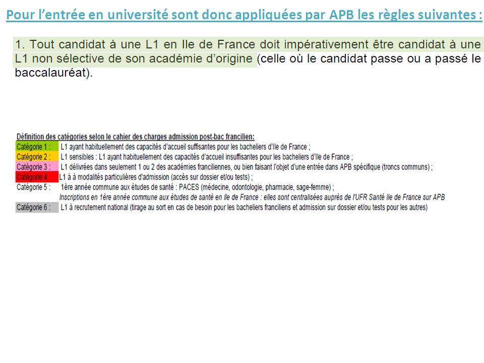 Pour lentrée en université sont donc appliquées par APB les règles suivantes :