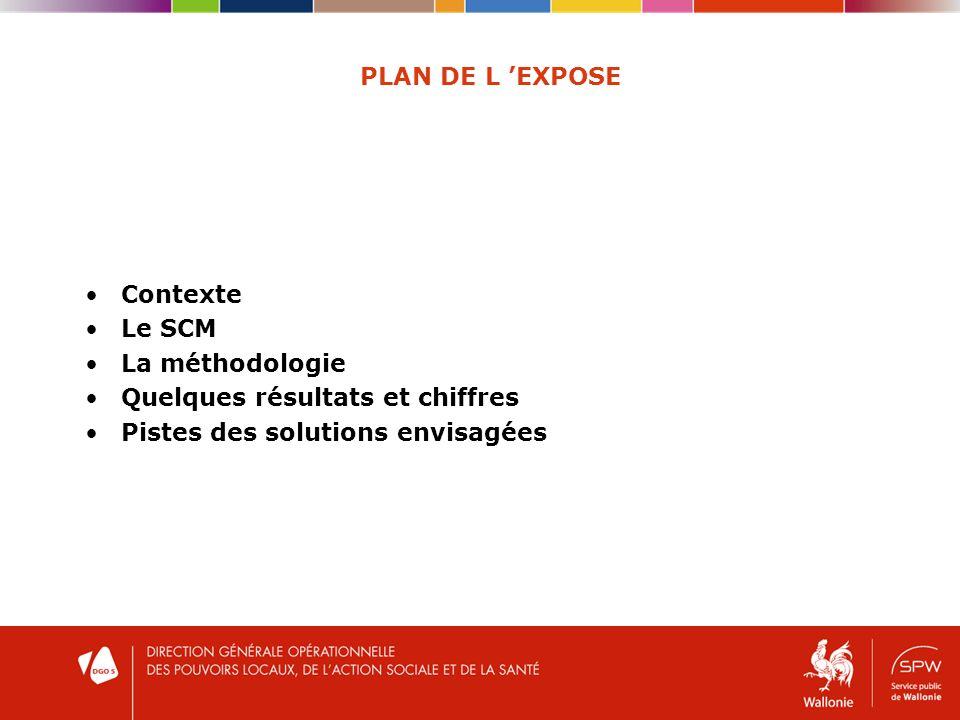 PLAN DE L EXPOSE Contexte Le SCM La méthodologie Quelques résultats et chiffres Pistes des solutions envisagées