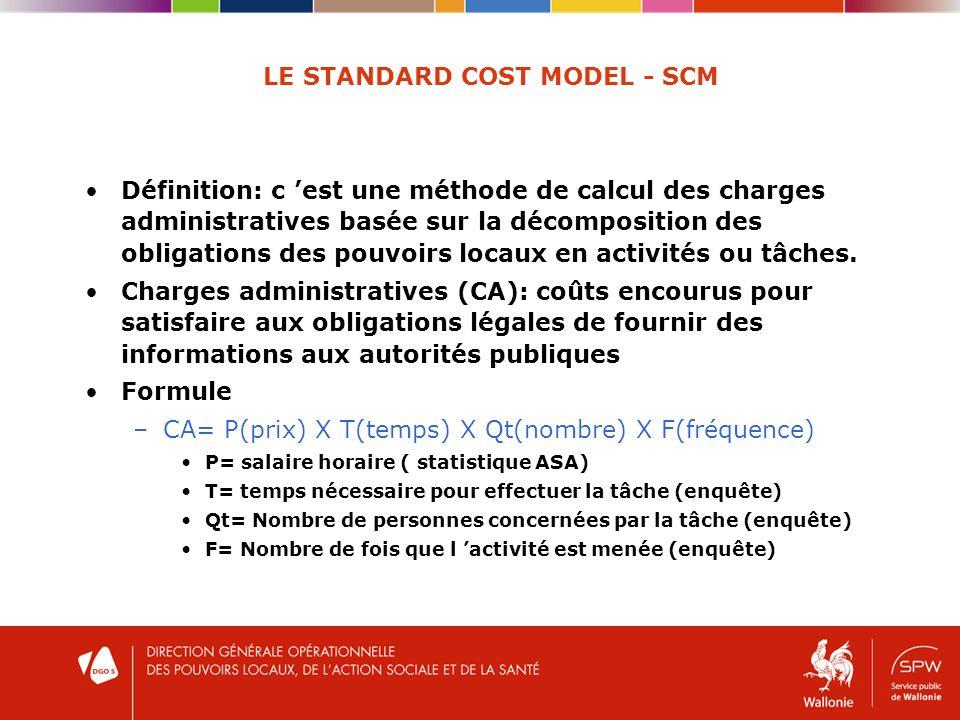 LE STANDARD COST MODEL - SCM Définition: c est une méthode de calcul des charges administratives basée sur la décomposition des obligations des pouvoirs locaux en activités ou tâches.