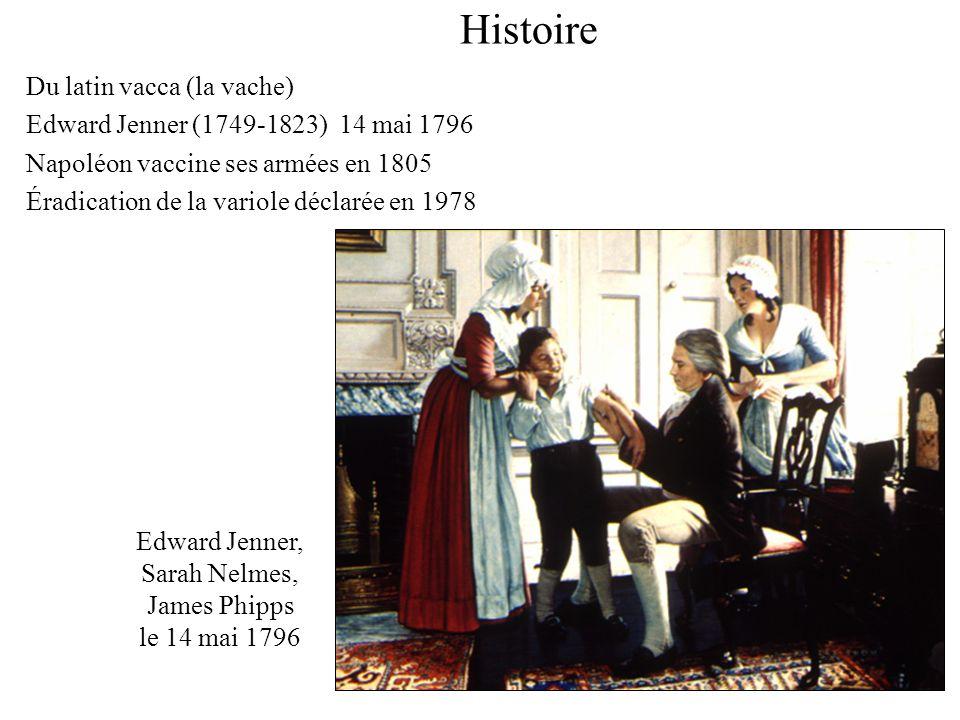 Histoire Du latin vacca (la vache) Edward Jenner (1749-1823) 14 mai 1796 Napoléon vaccine ses armées en 1805 Éradication de la variole déclarée en 197