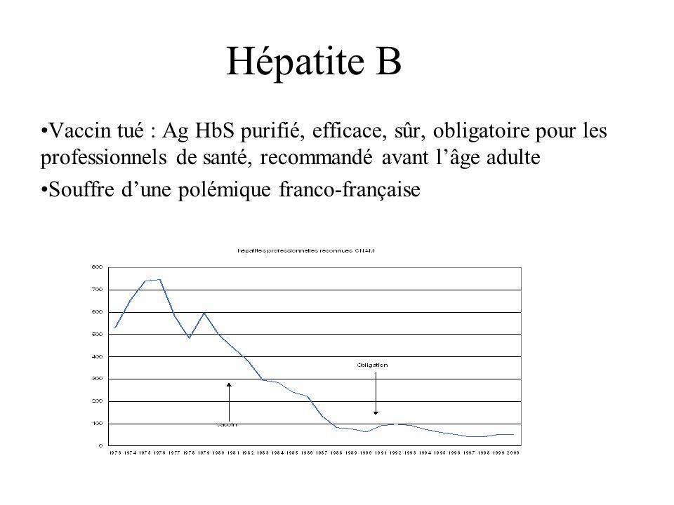 Hépatite B Vaccin tué : Ag HbS purifié, efficace, sûr, obligatoire pour les professionnels de santé, recommandé avant lâge adulte Souffre dune polémiq