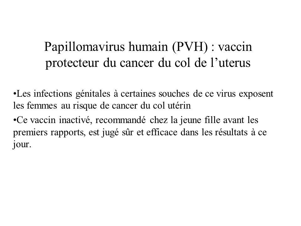 Papillomavirus humain (PVH) : vaccin protecteur du cancer du col de luterus Les infections génitales à certaines souches de ce virus exposent les femm