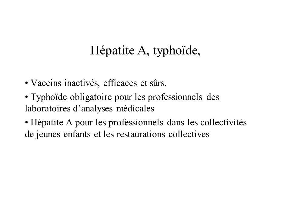 Hépatite A, typhoïde, Vaccins inactivés, efficaces et sûrs. Typhoïde obligatoire pour les professionnels des laboratoires danalyses médicales Hépatite