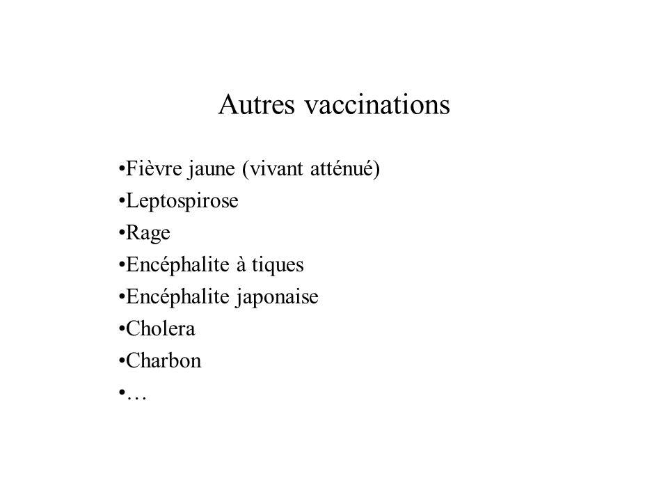 Autres vaccinations Fièvre jaune (vivant atténué) Leptospirose Rage Encéphalite à tiques Encéphalite japonaise Cholera Charbon …