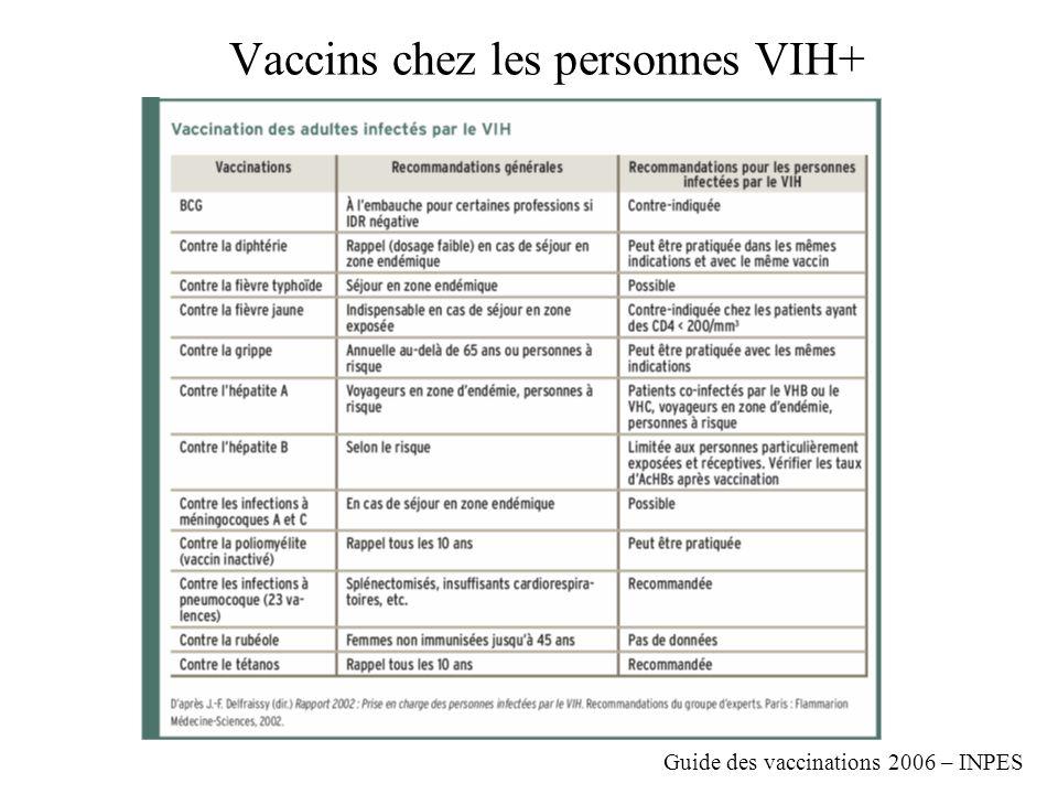 Vaccins chez les personnes VIH+ Guide des vaccinations 2006 – INPES