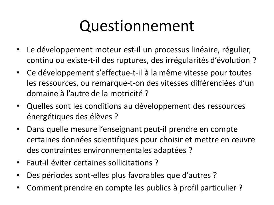 Questionnement Le développement moteur est-il un processus linéaire, régulier, continu ou existe-t-il des ruptures, des irrégularités dévolution ? Ce