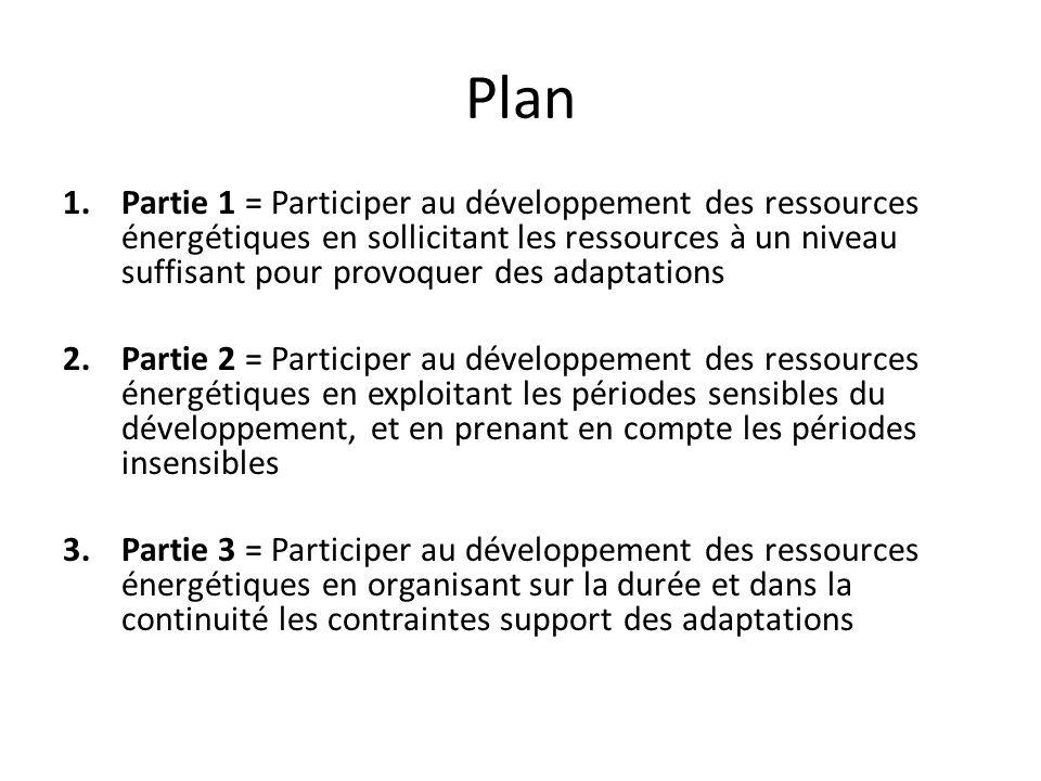 Plan 1.Partie 1 = Participer au développement des ressources énergétiques en sollicitant les ressources à un niveau suffisant pour provoquer des adapt