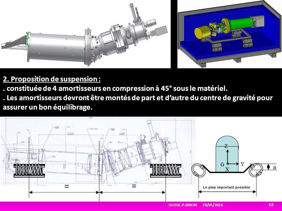 19/05/2014ULISSE.P.BRION 12 2. Proposition de suspension :. constituée de 4 amortisseurs en compression à 45° sous le matériel.. Les amortisseurs devr