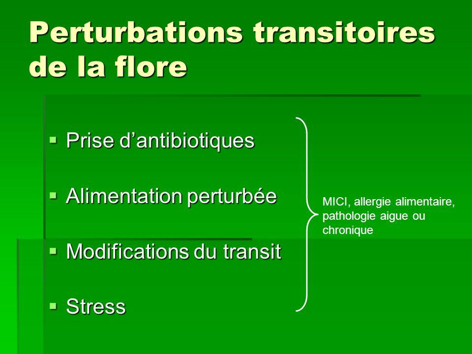 Perturbations transitoires de la flore Prise dantibiotiques Prise dantibiotiques Alimentation perturbée Alimentation perturbée Modifications du transi