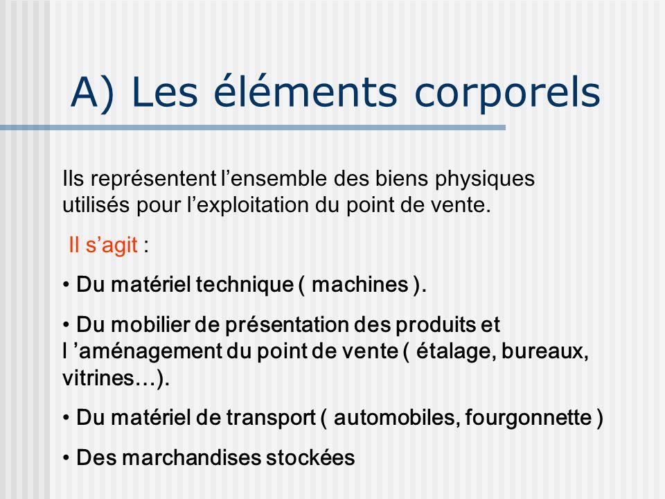 A) Les éléments corporels Ils représentent lensemble des biens physiques utilisés pour lexploitation du point de vente. Il sagit : Du matériel techniq