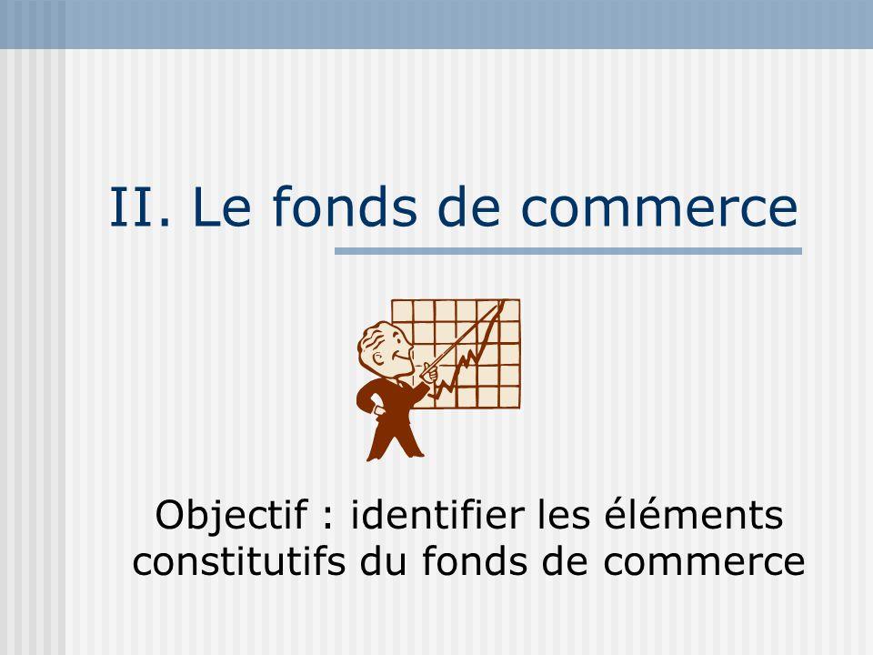 II. Le fonds de commerce Objectif : identifier les éléments constitutifs du fonds de commerce