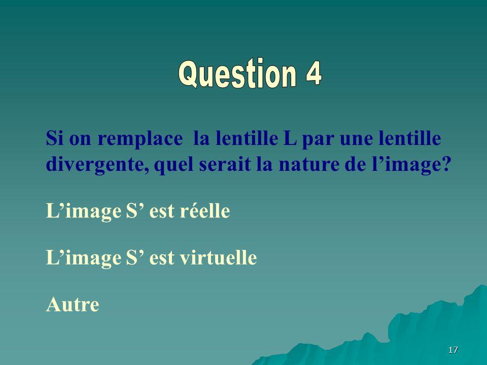 17 Si on remplace la lentille L par une lentille divergente, quel serait la nature de limage.