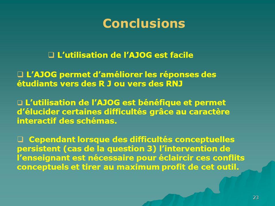 23 Conclusions Lutilisation de lAJOG est facile LAJOG permet daméliorer les réponses des étudiants vers des R J ou vers des RNJ Lutilisation de lAJOG est bénéfique et permet délucider certaines difficultés grâce au caractère interactif des schémas.