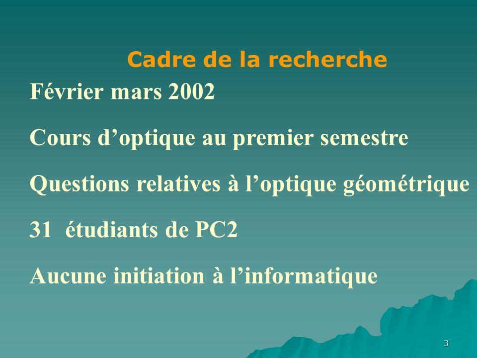 3 Février mars 2002 31 étudiants de PC2 Questions relatives à loptique géométrique Cours doptique au premier semestre Aucune initiation à linformatique Cadre de la recherche