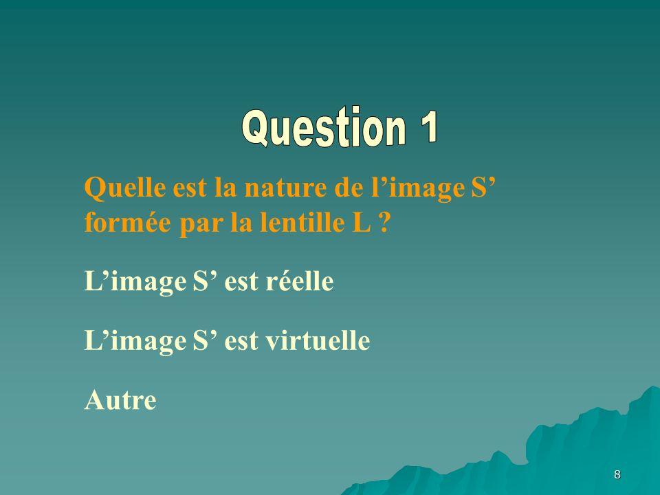8 Quelle est la nature de limage S formée par la lentille L .