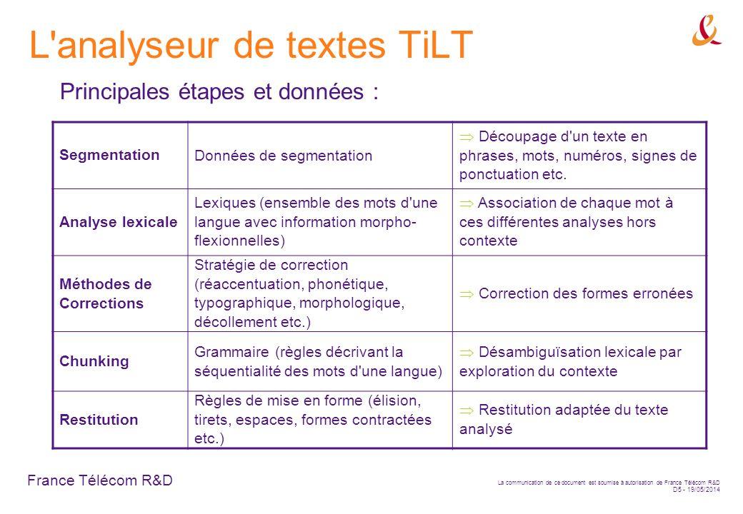 France Télécom R&D La communication de ce document est soumise à autorisation de France Télécom R&D D5 - 19/05/2014 L analyseur de textes TiLT Segmentation Données de segmentation Découpage d un texte en phrases, mots, numéros, signes de ponctuation etc.