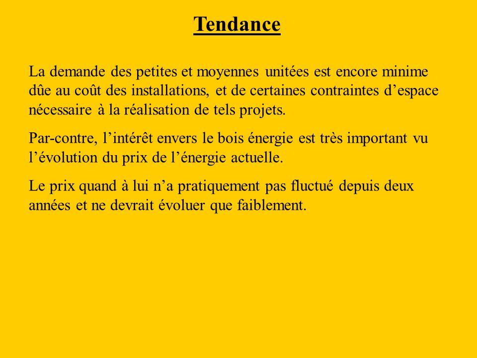 Tendance La demande des petites et moyennes unitées est encore minime dûe au coût des installations, et de certaines contraintes despace nécessaire à la réalisation de tels projets.