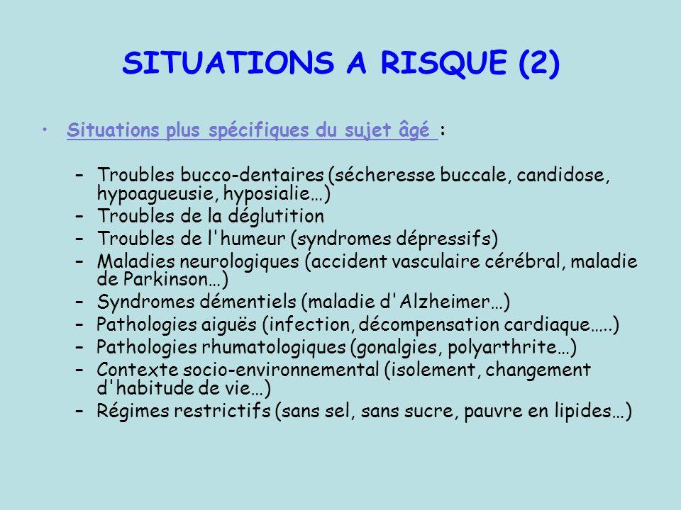 SITUATIONS A RISQUE (2) Situations plus spécifiques du sujet âgé : –Troubles bucco-dentaires (sécheresse buccale, candidose, hypoagueusie, hyposialie…