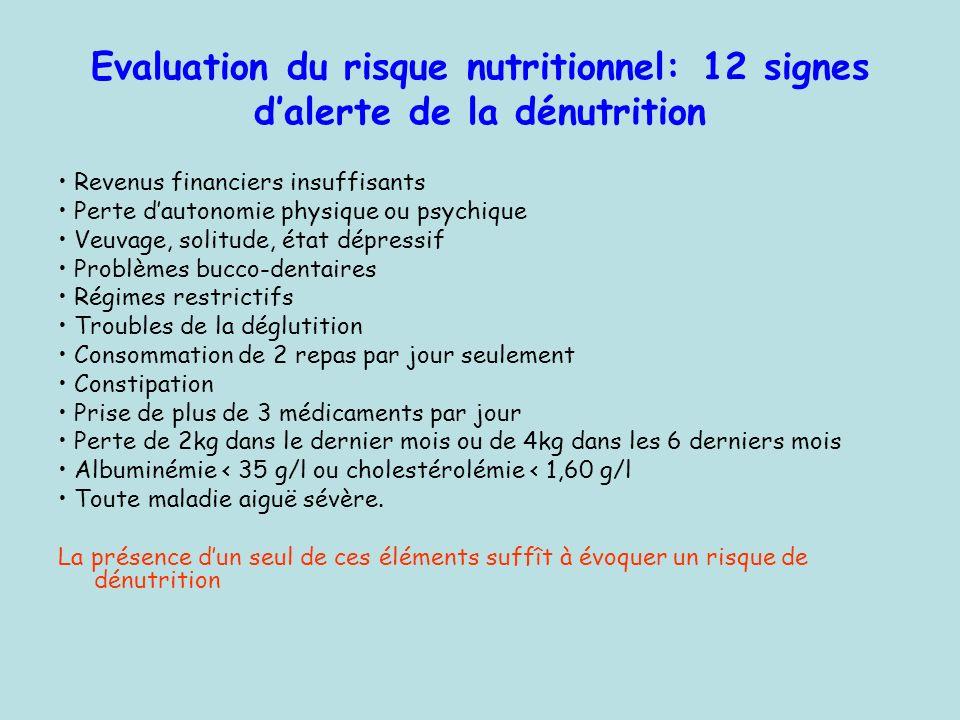 Evaluation du risque nutritionnel: 12 signes dalerte de la dénutrition Revenus financiers insuffisants Perte dautonomie physique ou psychique Veuvage,