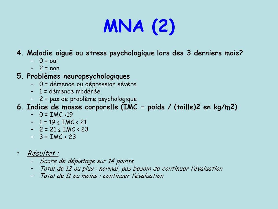 MNA (2) 4. Maladie aiguë ou stress psychologique lors des 3 derniers mois? –0 = oui –2 = non 5. Problèmes neuropsychologiques –0 = démence ou dépressi