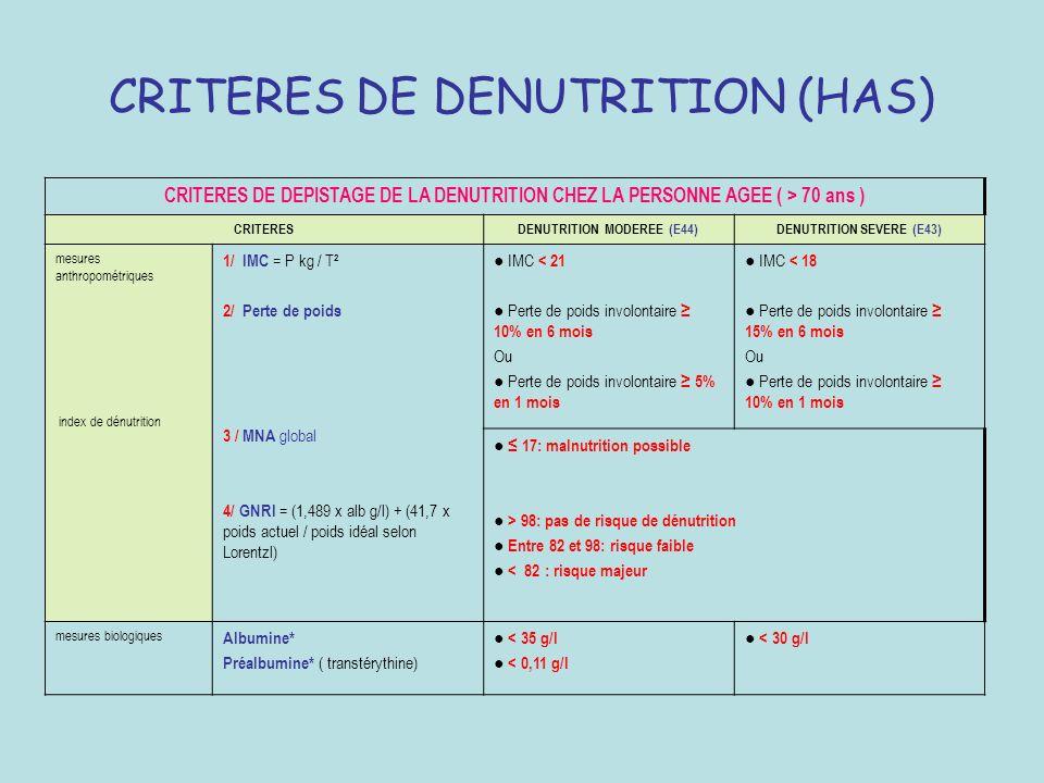 CRITERES DE DENUTRITION (HAS) CRITERES DE DEPISTAGE DE LA DENUTRITION CHEZ LA PERSONNE AGEE ( > 70 ans ) CRITERESDENUTRITION MODEREE (E44)DENUTRITION
