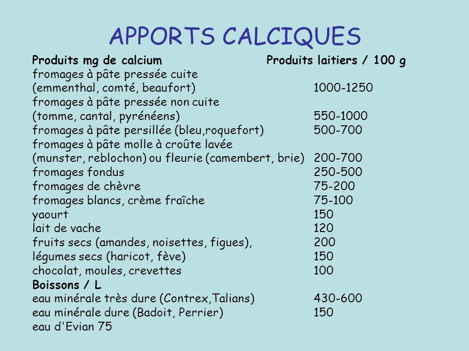 APPORTS CALCIQUES Produits mg de calcium Produits laitiers / 100 g fromages à pâte pressée cuite (emmenthal, comté, beaufort) 1000-1250 fromages à pât