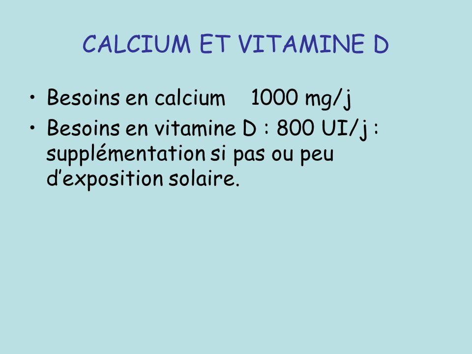 CALCIUM ET VITAMINE D Besoins en calcium 1000 mg/j Besoins en vitamine D : 800 UI/j : supplémentation si pas ou peu dexposition solaire.