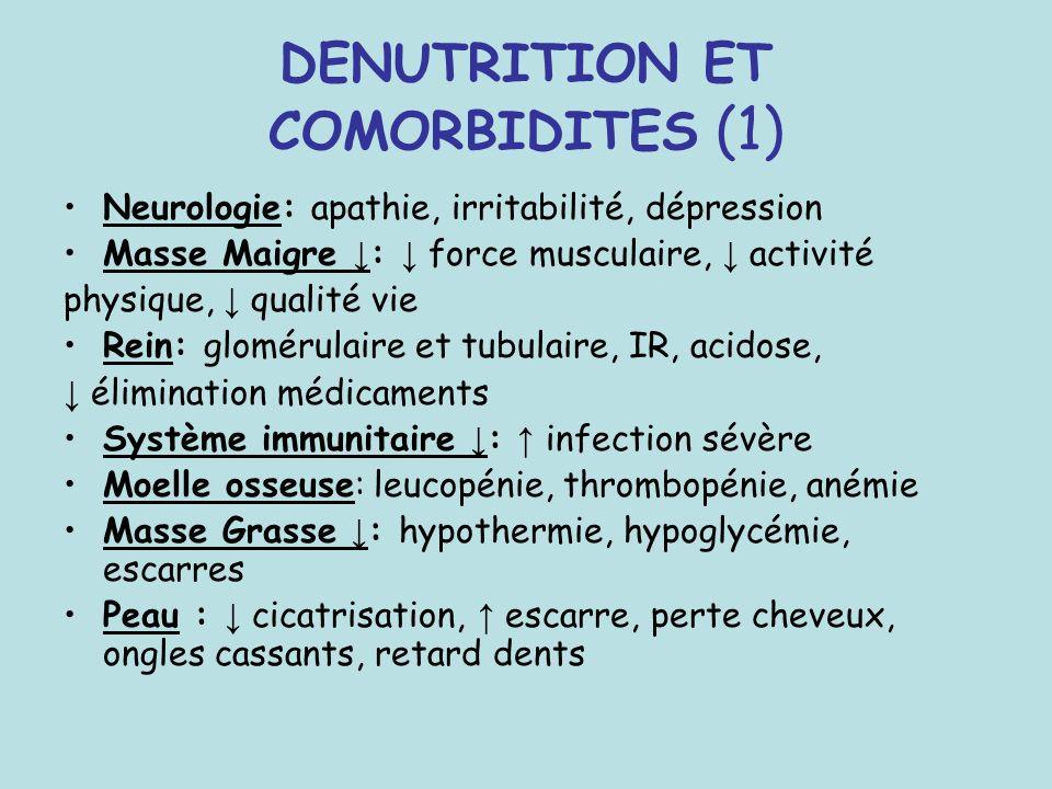 DENUTRITION ET COMORBIDITES (1) Neurologie: apathie, irritabilité, dépression Masse Maigre : force musculaire, activité physique, qualité vie Rein: gl