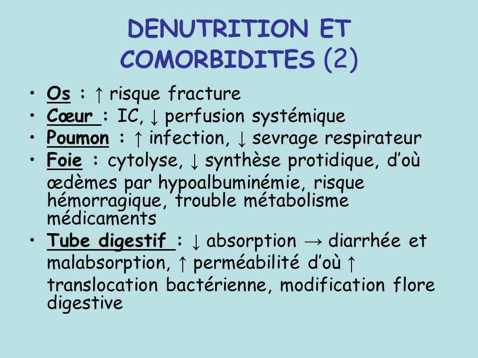 DENUTRITION ET COMORBIDITES (2) Os : risque fracture Cœur : IC, perfusion systémique Poumon : infection, sevrage respirateur Foie : cytolyse, synthèse