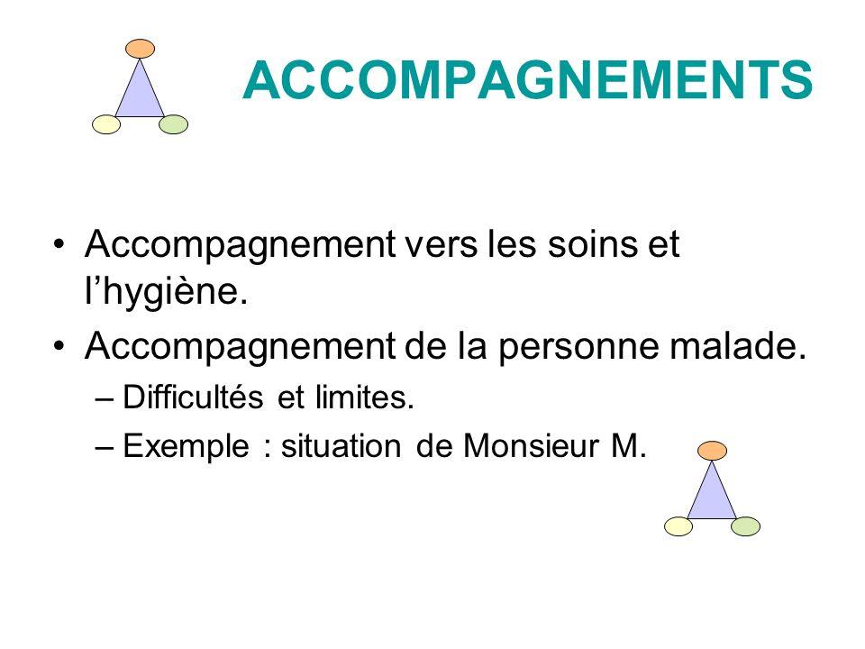 ACCOMPAGNEMENTS Accompagnement vers les soins et lhygiène. Accompagnement de la personne malade. –Difficultés et limites. –Exemple : situation de Mons