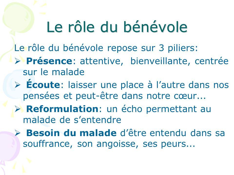 Le rôle du bénévole Le rôle du bénévole repose sur 3 piliers: Présence: attentive, bienveillante, centrée sur le malade Écoute: laisser une place à la