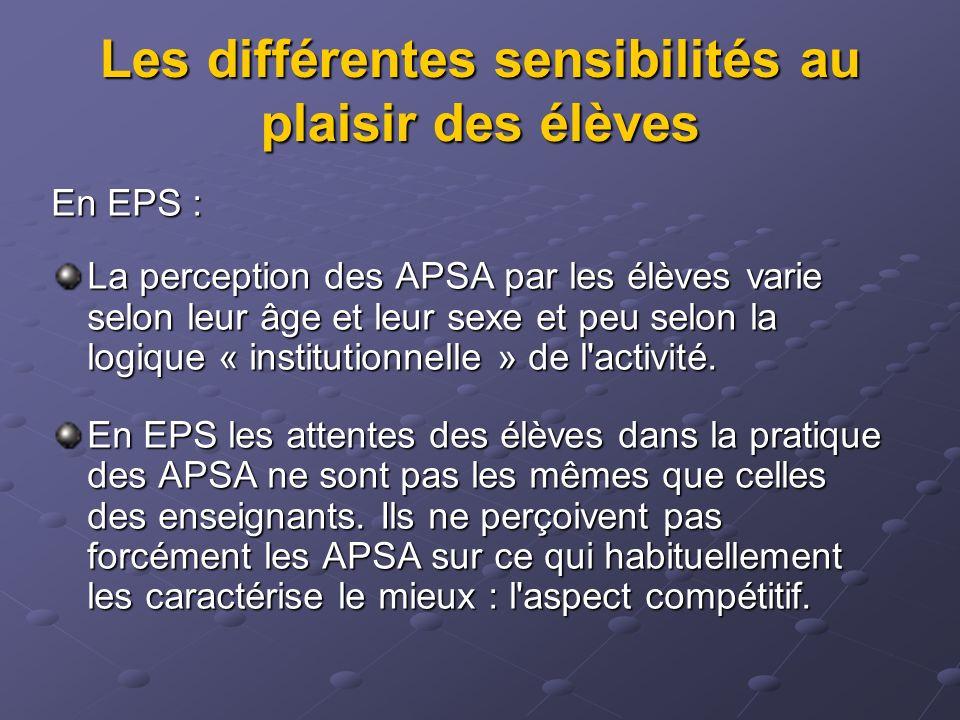 Les différentes sensibilités au plaisir des élèves En EPS : La perception des APSA par les élèves varie selon leur âge et leur sexe et peu selon la logique « institutionnelle » de l activité.