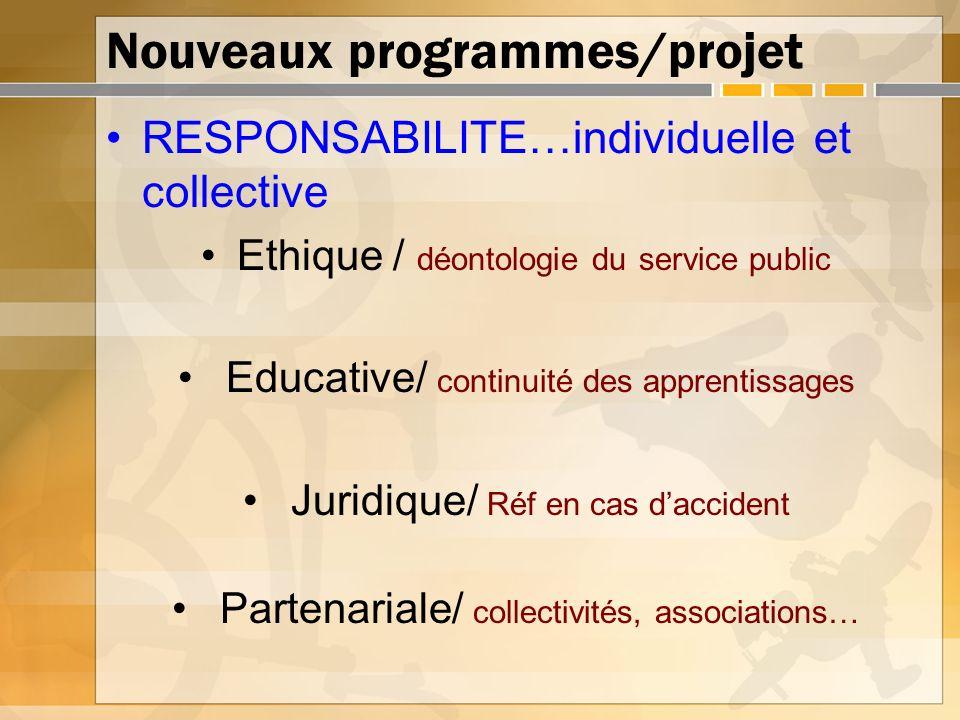 Nouveaux programmes/projet RESPONSABILITE…individuelle et collective Ethique / déontologie du service public Educative/ continuité des apprentissages