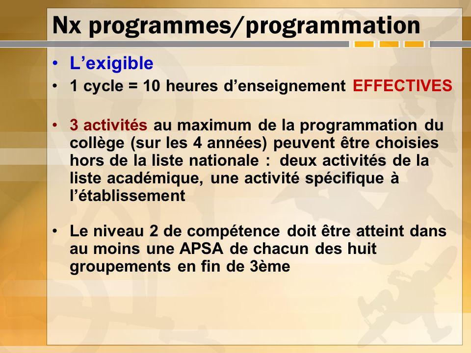 Nx programmes/programmation Lexigible 1 cycle = 10 heures denseignement EFFECTIVES 3 activités au maximum de la programmation du collège (sur les 4 an