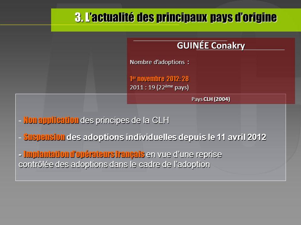 Non application des principes de la CLH - Non application des principes de la CLH Suspension des adoptions individuelles depuis le 11 avril 2012 - Sus