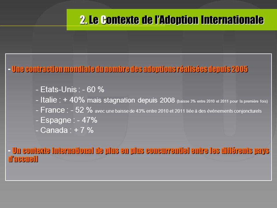 Une contraction mondiale du nombre des adoptions réalisées depuis 2005 - Une contraction mondiale du nombre des adoptions réalisées depuis 2005 - Etat