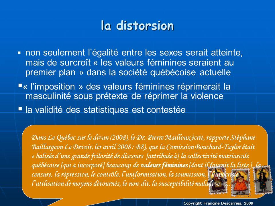 Copyright Francine Descarries, 2009 la distorsion non seulement légalité entre les sexes serait atteinte, mais de surcroît « les valeurs féminines ser
