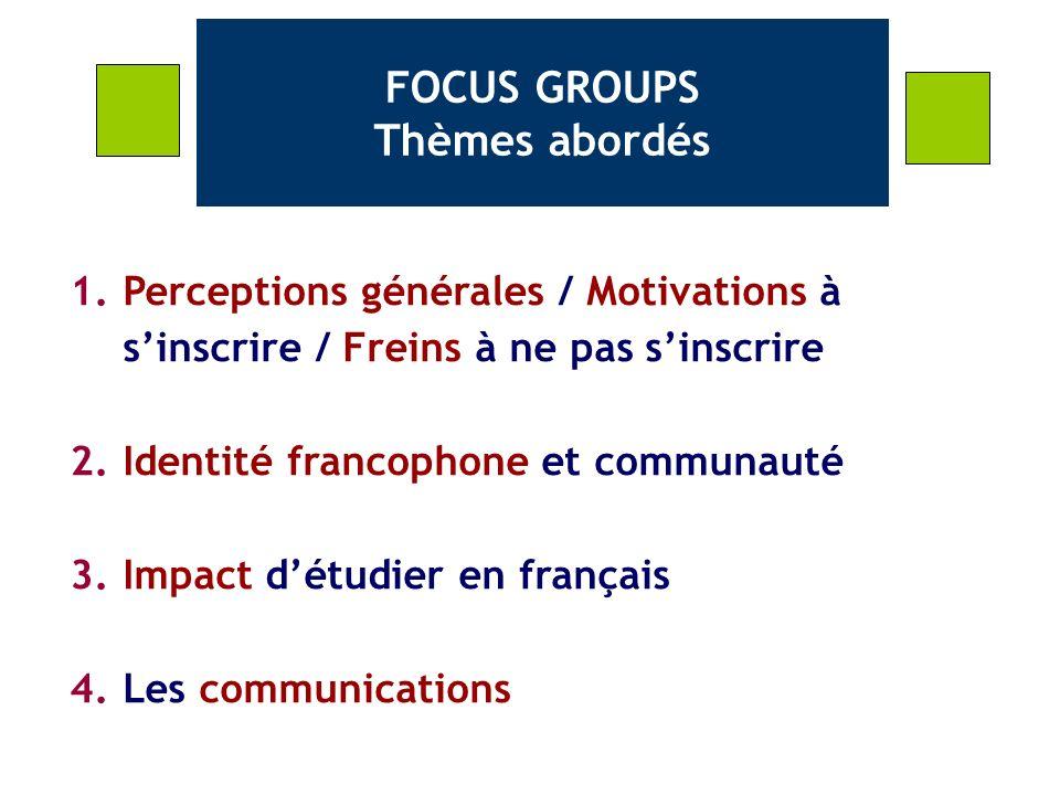 1.Perceptions générales / Motivations à sinscrire / Freins à ne pas sinscrire 2.Identité francophone et communauté 3.Impact détudier en français 4.Les communications FOCUS GROUPS Thèmes abordés
