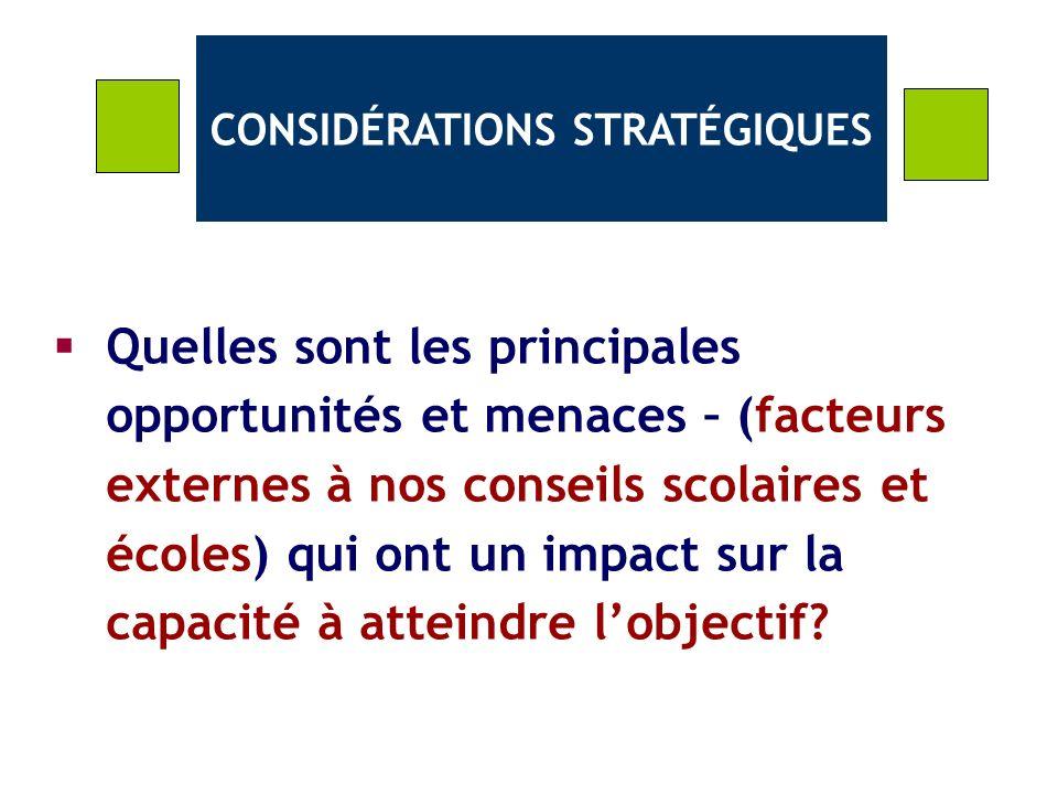 CONSIDÉRATIONS STRATÉGIQUES Quelles sont les principales opportunités et menaces – (facteurs externes à nos conseils scolaires et écoles) qui ont un impact sur la capacité à atteindre lobjectif
