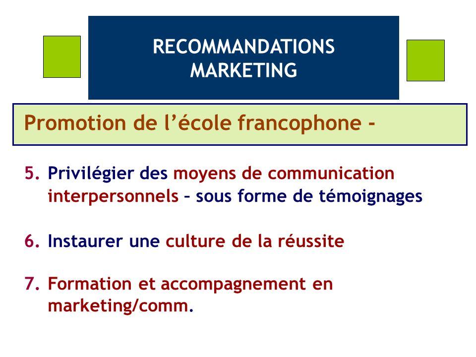 RECOMMANDATIONS MARKETING Promotion de lécole francophone - 5.Privilégier des moyens de communication interpersonnels – sous forme de témoignages 6.Instaurer une culture de la réussite 7.Formation et accompagnement en marketing/comm.