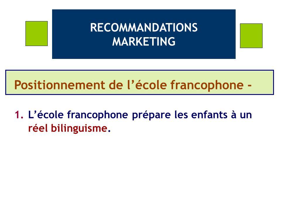 RECOMMANDATIONS MARKETING Positionnement de lécole francophone - 1.Lécole francophone prépare les enfants à un réel bilinguisme.
