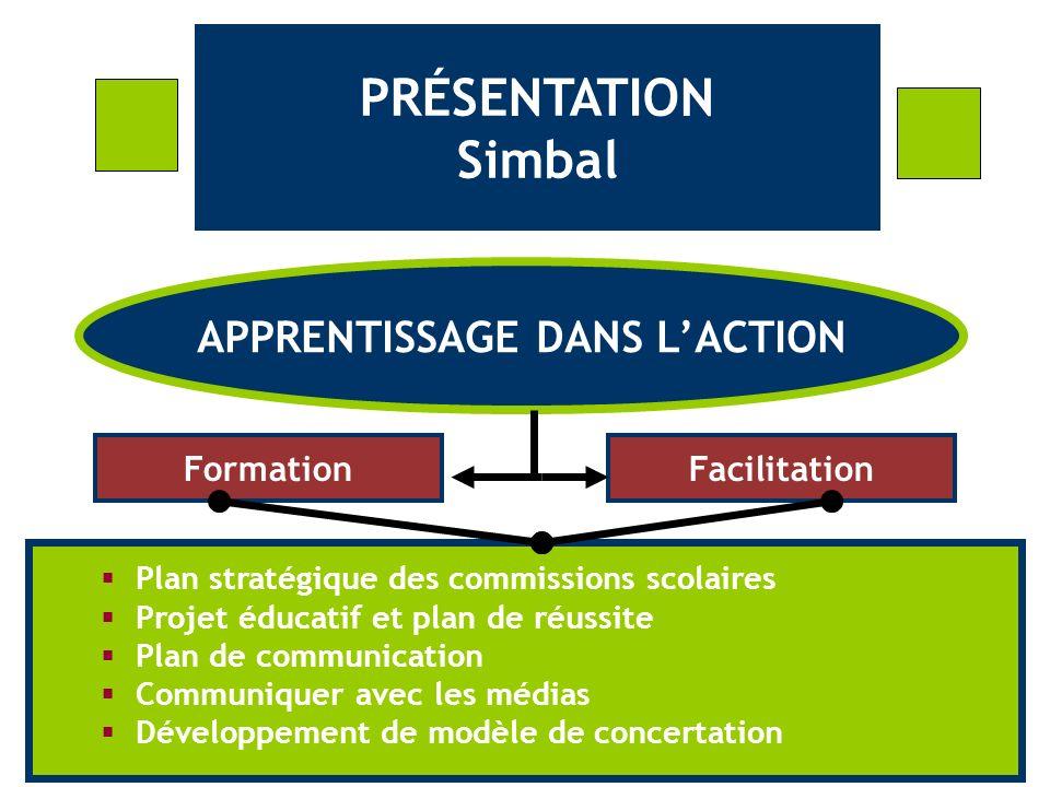 PRÉSENTATION Simbal Formation APPRENTISSAGE DANS LACTION Facilitation Plan stratégique des commissions scolaires Projet éducatif et plan de réussite Plan de communication Communiquer avec les médias Développement de modèle de concertation