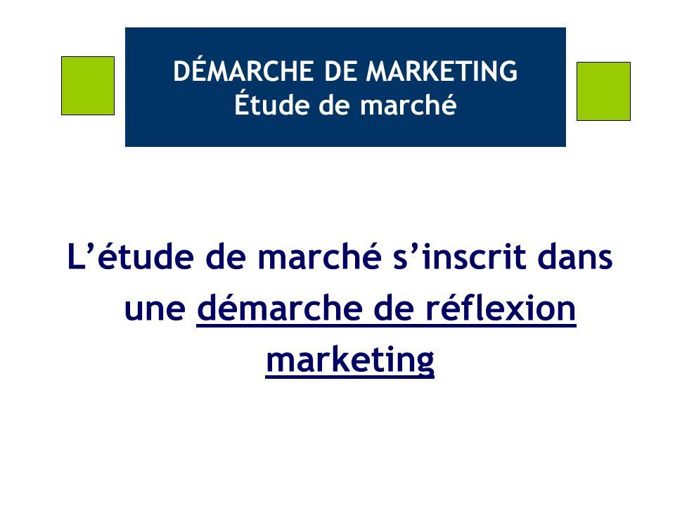 Létude de marché sinscrit dans une démarche de réflexion marketing DÉMARCHE DE MARKETING Étude de marché