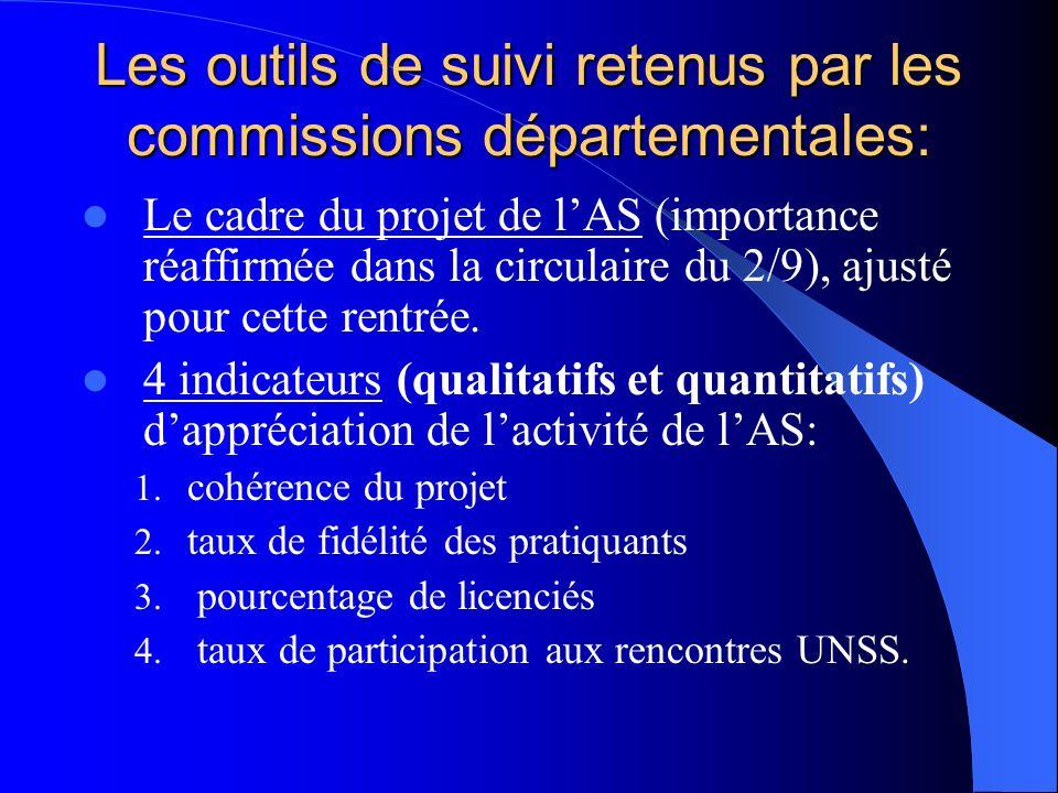 Les outils de suivi retenus par les commissions départementales: Le cadre du projet de lAS (importance réaffirmée dans la circulaire du 2/9), ajusté pour cette rentrée.