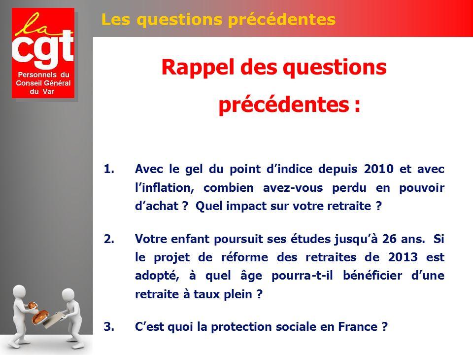 Les questions précédentes Rappel des questions précédentes : 1.Avec le gel du point dindice depuis 2010 et avec linflation, combien avez-vous perdu en pouvoir dachat .