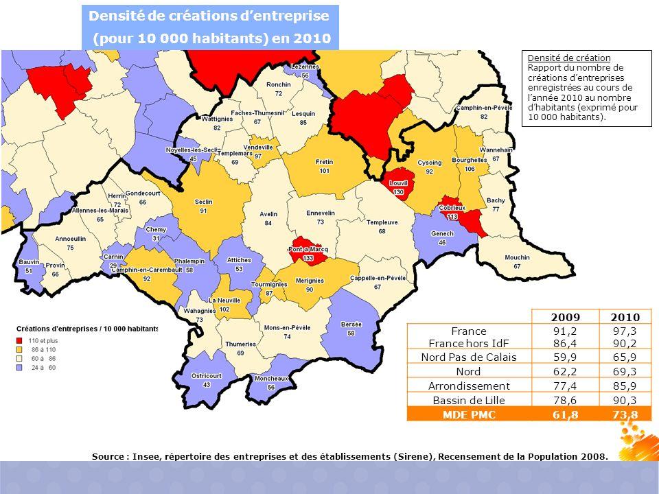 Densité de créations dentreprise (pour 10 000 habitants) en 2010 Source : Insee, répertoire des entreprises et des établissements (Sirene), Recensement de la Population 2008.