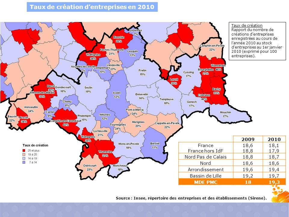 Taux de création dentreprises en 2010 Source : Insee, répertoire des entreprises et des établissements (Sirene).