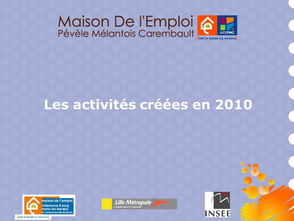 Les activités créées en 2010